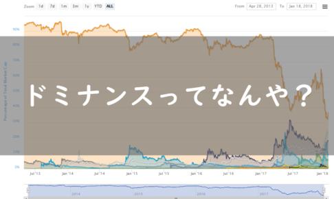 仮想通貨のドミナンス
