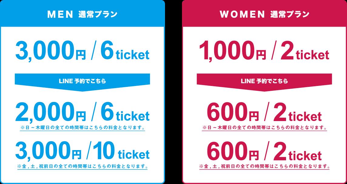 ノーマル料金表。男性は3000円で6チケット。LINEで予約すると日~木曜日が6チケット/2000円、土日祝日前が10チケット/3000円となる。女性は1000円で2チケット。LINEで予約すると2チケット/600円となる。